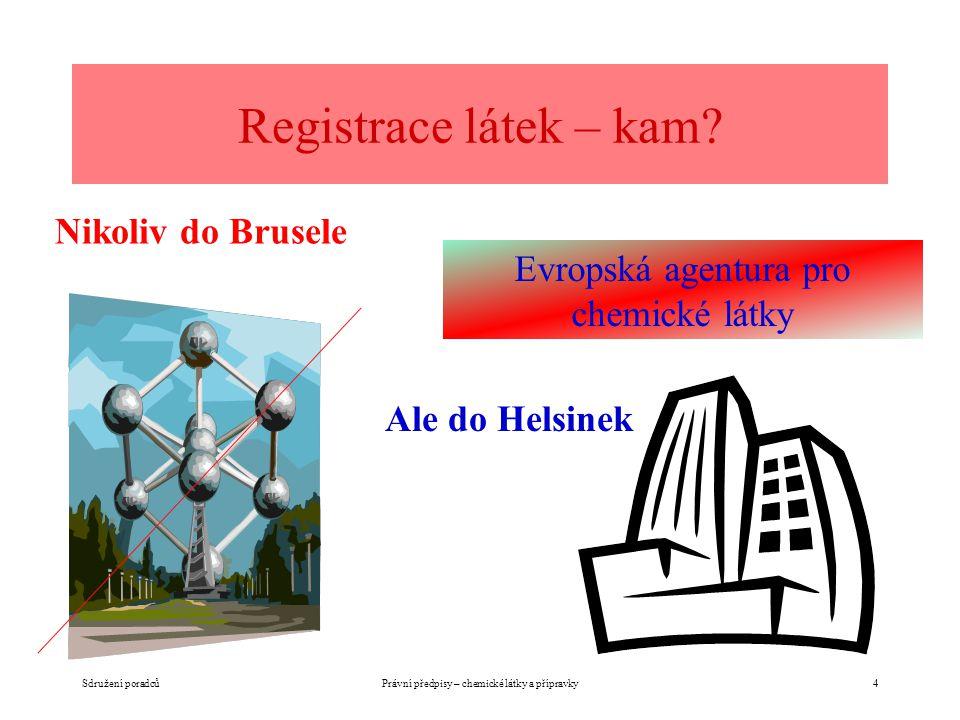 Právní předpisy – chemické látky a přípravky4 Registrace látek – kam? Nikoliv do Brusele Ale do Helsinek Evropská agentura pro chemické látky