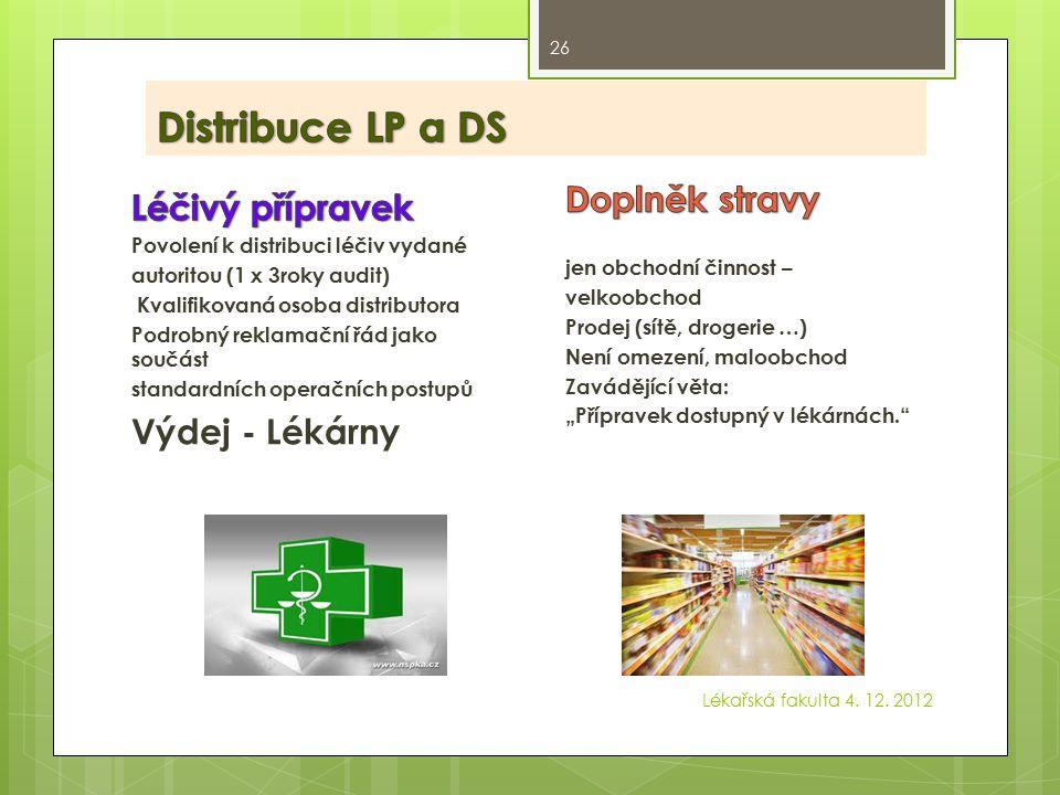 Nejzávažnější zjištění SZPI u DS Přítomnost farmakologicky účinných látek – sildenafil, tadalafil, johimbin, aj.