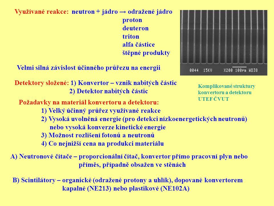 Detektory složené: 1) Konvertor – vznik nabitých částic 2) Detektor nabitých částic Využívané reakce: neutron + jádro → odražené jádro proton deuteron triton alfa částice štěpné produkty Velmi silná závislost účinného průřezu na energii Požadavky na materiál konvertoru a detektoru: 1) Velký účinný průřez využívané reakce 2) Vysoká uvolněná energie (pro detekci nízkoenergetických neutronů) nebo vysoká konverze kinetické energie 3) Možnost rozlišení fotonů a neutronů 4) Co nejnižší cena na produkci materiálu A) Neutronové čítače – proporcionální čítač, konvertor přímo pracovní plyn nebo příměs, případně obsažen ve stěnách B) Scintilátory – organické (odražené protony a uhlík), dopované konvertorem kapalné (NE213) nebo plastikové (NE102A) Komplikované struktury konvertoru a detektoru UTEF ČVUT