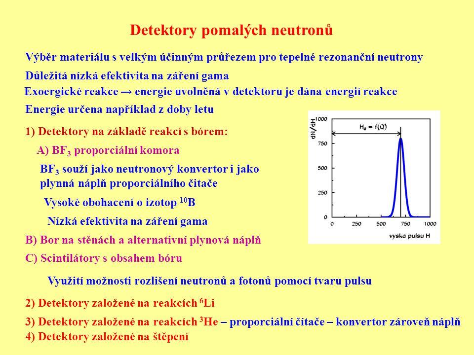 Detektory pomalých neutronů 1) Detektory na základě reakcí s bórem: Vysoké obohacení o izotop 10 B BF 3 souží jako neutronový konvertor i jako plynná náplň proporciálního čitače A) BF 3 proporciální komora B) Bor na stěnách a alternativní plynová náplň C) Scintilátory s obsahem bóru Nízká efektivita na záření gama Výběr materiálu s velkým účinným průřezem pro tepelné rezonanční neutrony Důležitá nízká efektivita na záření gama Exoergické reakce → energie uvolněná v detektoru je dána energií reakce Energie určena například z doby letu Využití možnosti rozlišení neutronů a fotonů pomocí tvaru pulsu 2) Detektory založené na reakcích 6 Li 3) Detektory založené na reakcích 3 He – proporciální čítače – konvertor zároveň náplň 4) Detektory založené na štěpení