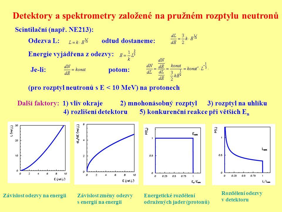 Detektory a spektrometry založené na pružném rozptylu neutronů Scintilační (např.