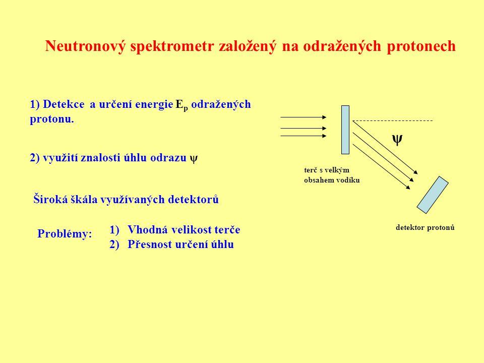 1) Detekce a určení energie E p odražených protonu.