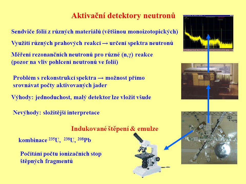 Aktivační detektory neutronů Sendviče fólií z různých materiálů (většinou monoizotopických) Využití různých prahových reakcí → určení spektra neutronů Indukované štěpení & emulze Měření rezonančních neutronů pro různé (n,γ) reakce (pozor na vliv pohlcení neutronů ve folii) Problém s rekonstrukcí spektra → možnost přímo srovnávat počty aktivovaných jader Výhody: jednoduchost, malý detektor lze vložit všude Nevýhody: složitější interpretace kombinace 235 U, 238 U, 208 Pb Počítání počtu ionizačních stop štěpných fragmentů