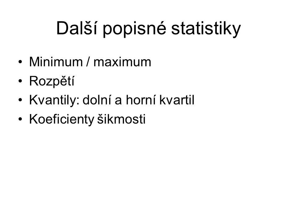 Další popisné statistiky Minimum / maximum Rozpětí Kvantily: dolní a horní kvartil Koeficienty šikmosti