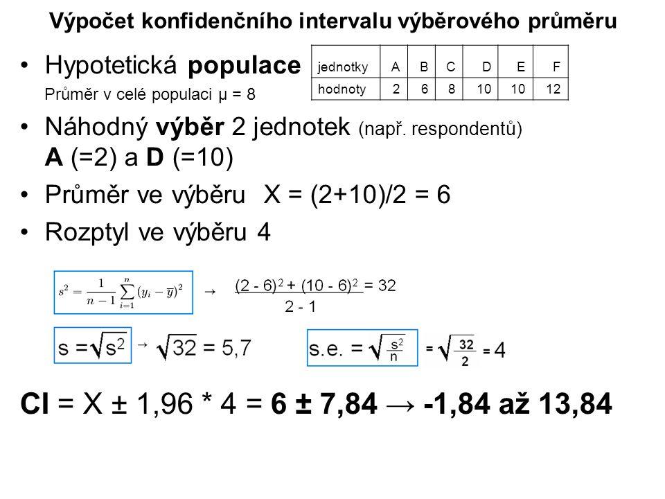 Výpočet konfidenčního intervalu výběrového průměru Hypotetická populace Průměr v celé populaci μ = 8 Náhodný výběr 2 jednotek (např. respondentů) A (=