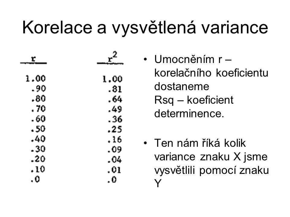 Korelace a vysvětlená variance Umocněním r – korelačního koeficientu dostaneme Rsq – koeficient determinence. Ten nám říká kolik variance znaku X jsme