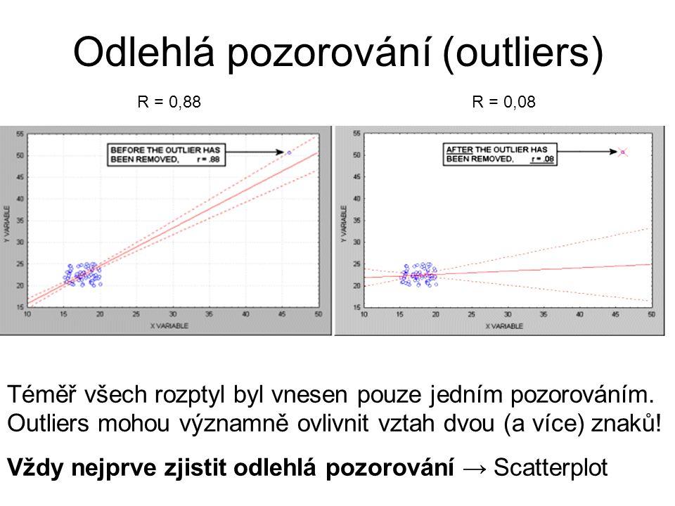Odlehlá pozorování (outliers) Téměř všech rozptyl byl vnesen pouze jedním pozorováním. Outliers mohou významně ovlivnit vztah dvou (a více) znaků! Vžd