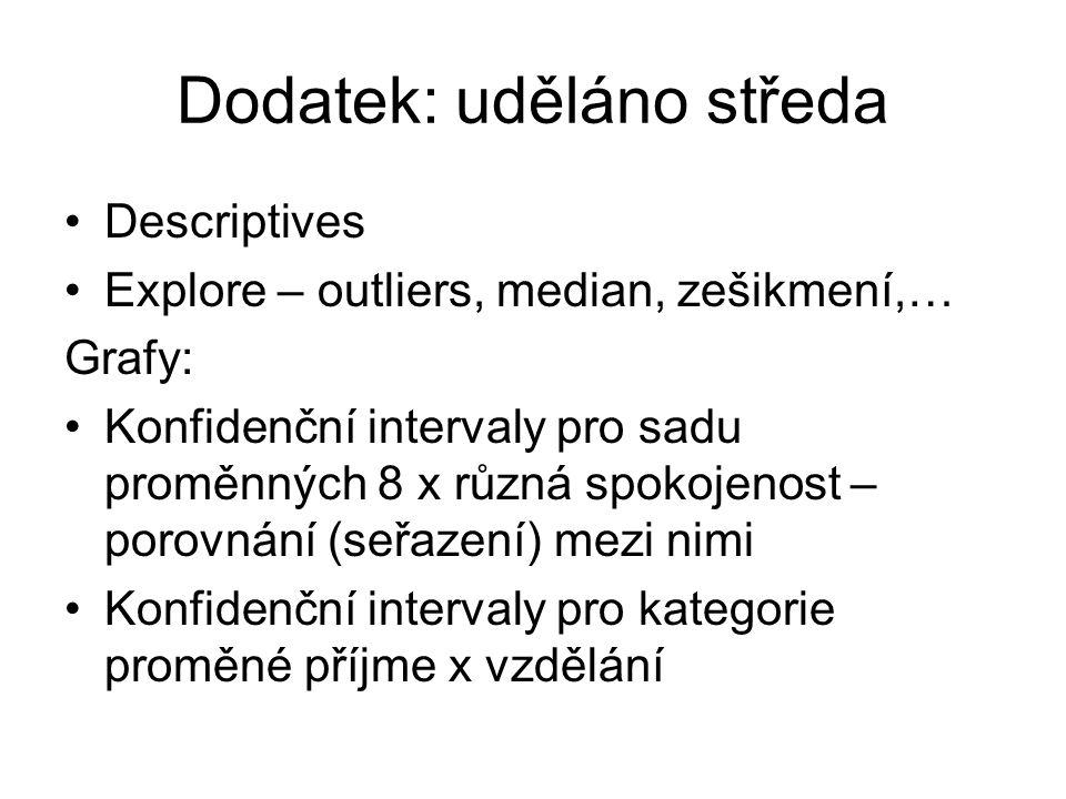 Dodatek: uděláno středa Descriptives Explore – outliers, median, zešikmení,… Grafy: Konfidenční intervaly pro sadu proměnných 8 x různá spokojenost –