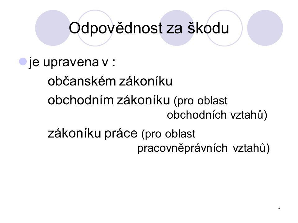 14 Zdroje RYSKA, Radovan - Právo pro střední školy.