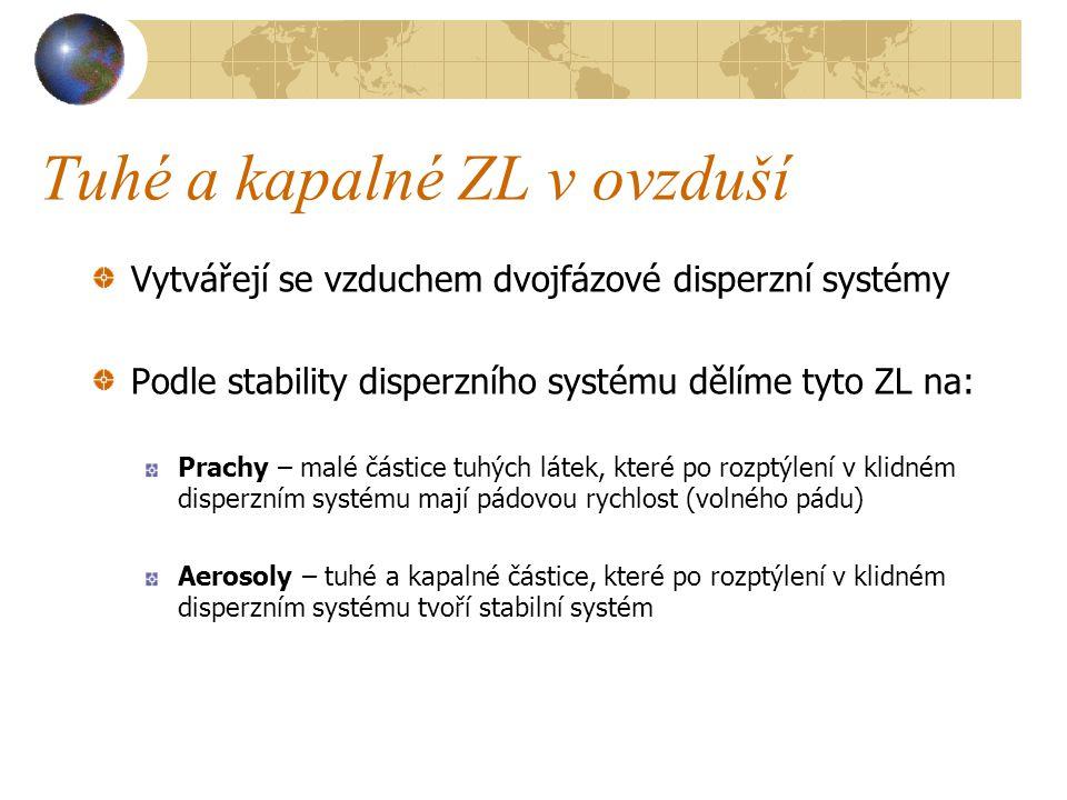 Tuhé a kapalné ZL v ovzduší Vytvářejí se vzduchem dvojfázové disperzní systémy Podle stability disperzního systému dělíme tyto ZL na: Prachy – malé čá