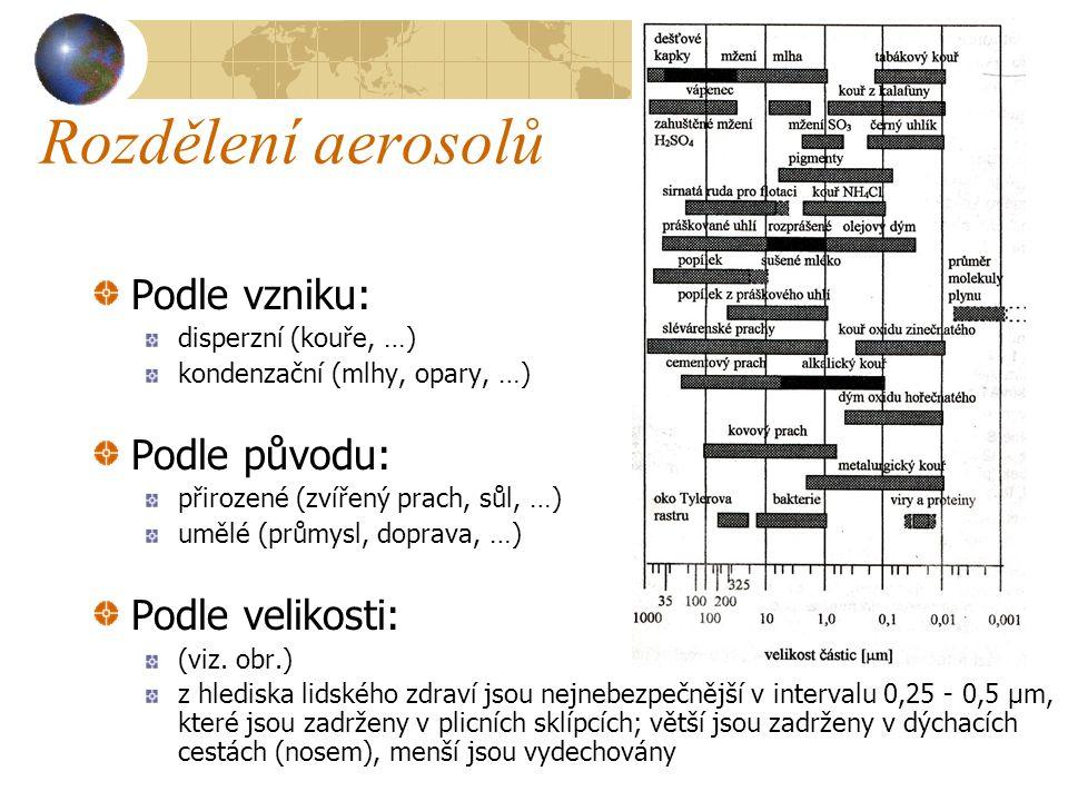 Rozdělení aerosolů Podle vzniku: disperzní (kouře, …) kondenzační (mlhy, opary, …) Podle původu: přirozené (zvířený prach, sůl, …) umělé (průmysl, dop