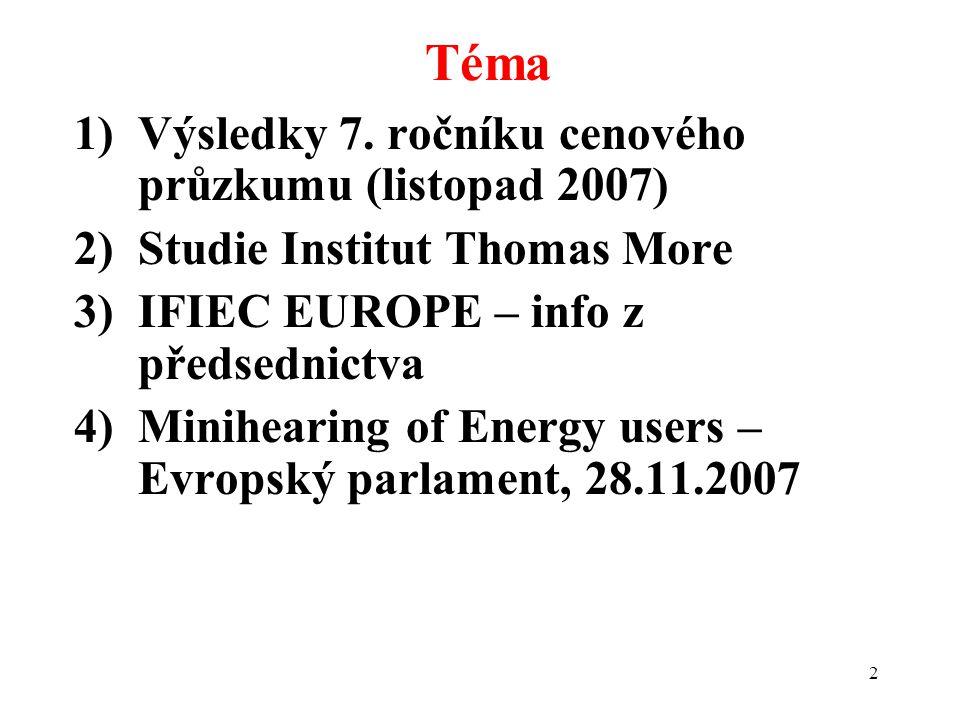 2 1)Výsledky 7. ročníku cenového průzkumu (listopad 2007) 2)Studie Institut Thomas More 3)IFIEC EUROPE – info z předsednictva 4)Minihearing of Energy