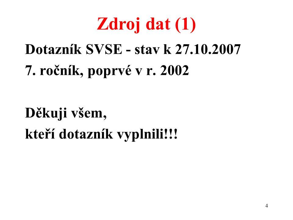 4 Dotazník SVSE - stav k 27.10.2007 7. ročník, poprvé v r. 2002 Děkuji všem, kteří dotazník vyplnili!!! Zdroj dat (1)