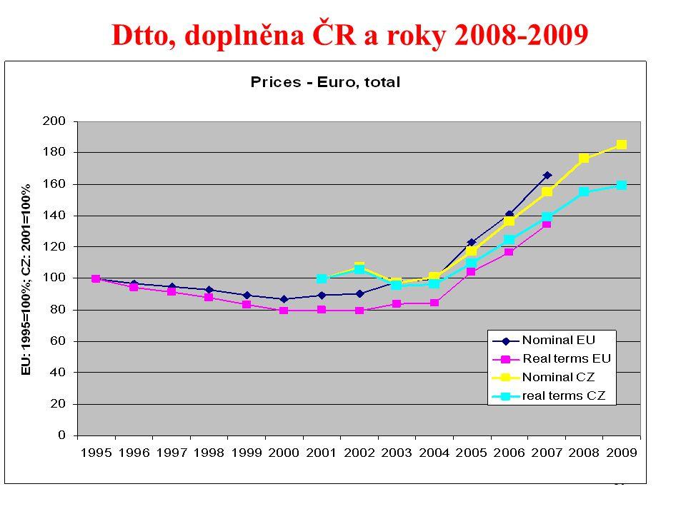 59 Dtto, doplněna ČR a roky 2008-2009
