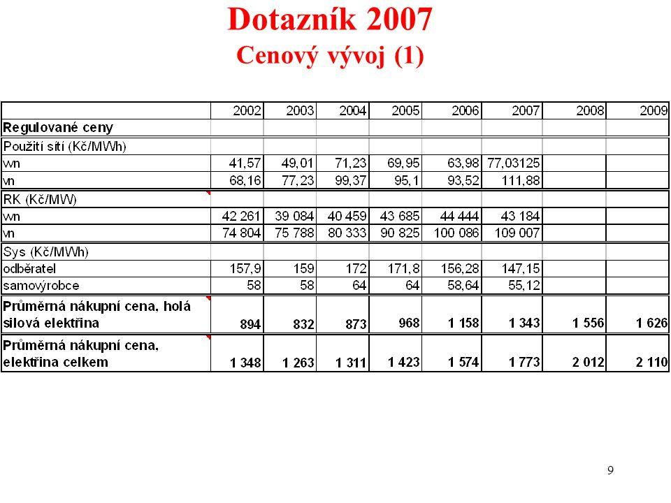 9 Dotazník 2007 Cenový vývoj (1)