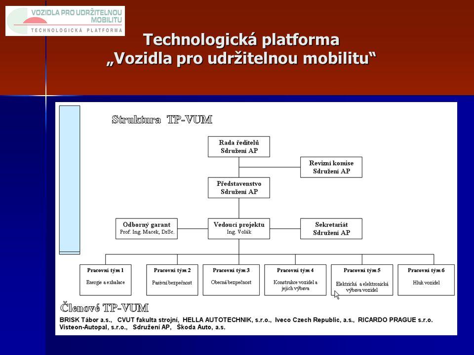 "Brno 3. června 2010 Technologická platforma ""Vozidla pro udržitelnou mobilitu"