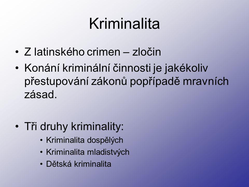 Kriminalita Z latinského crimen – zločin Konání kriminální činnosti je jakékoliv přestupování zákonů popřípadě mravních zásad. Tři druhy kriminality: