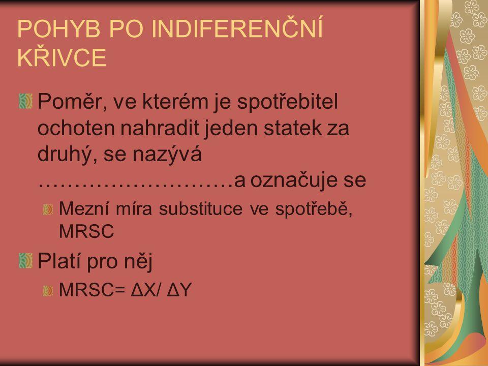 POHYB PO INDIFERENČNÍ KŘIVCE Poměr, ve kterém je spotřebitel ochoten nahradit jeden statek za druhý, se nazývá ………………………a označuje se Mezní míra substituce ve spotřebě, MRSC Platí pro něj MRSC= ΔX/ ΔY