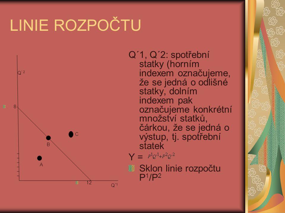LINIE ROZPOČTU Q´1, Q´2: spotřební statky (horním indexem označujeme, že se jedná o odlišné statky, dolním indexem pak označujeme konkrétní množství s