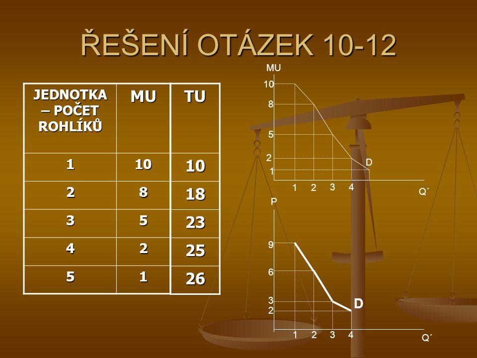 ŘEŠENÍ OTÁZEK 10-12 JEDNOTKA – POČET ROHLÍKŮ MU 110 28 35 42 51TU10 18 23 25 26 10 1 8 2 5 MU 34 2 1 Q´ D P 9 1 6 23 3 2 4 D