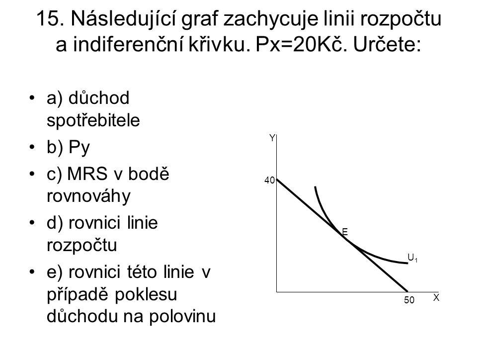 15. Následující graf zachycuje linii rozpočtu a indiferenční křivku. Px=20Kč. Určete: a) důchod spotřebitele b) Py c) MRS v bodě rovnováhy d) rovnici