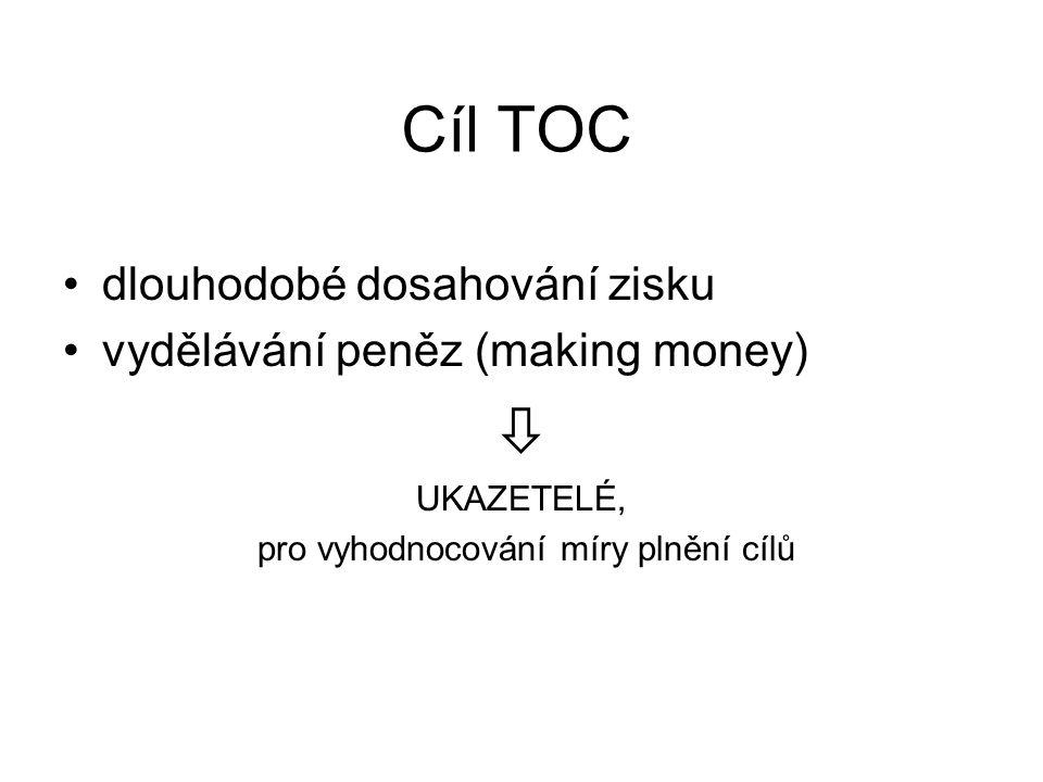 Cíl TOC dlouhodobé dosahování zisku vydělávání peněz (making money)  UKAZETELÉ, pro vyhodnocování míry plnění cílů