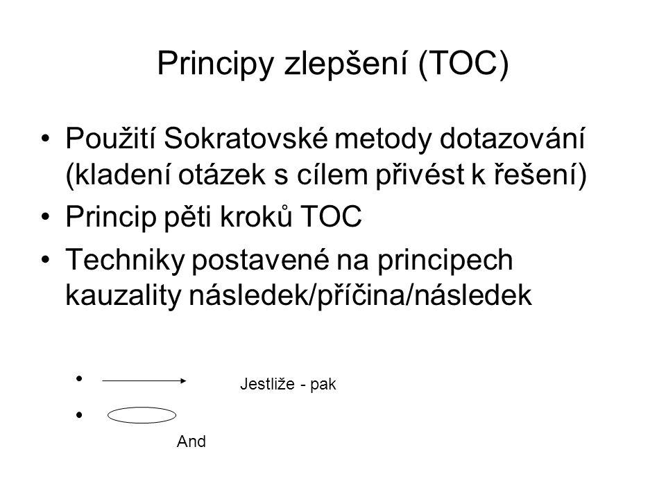 Principy zlepšení (TOC) Použití Sokratovské metody dotazování (kladení otázek s cílem přivést k řešení) Princip pěti kroků TOC Techniky postavené na principech kauzality následek/příčina/následek Jestliže - pak And