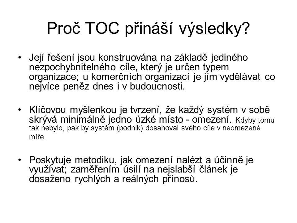 Proč TOC přináší výsledky.