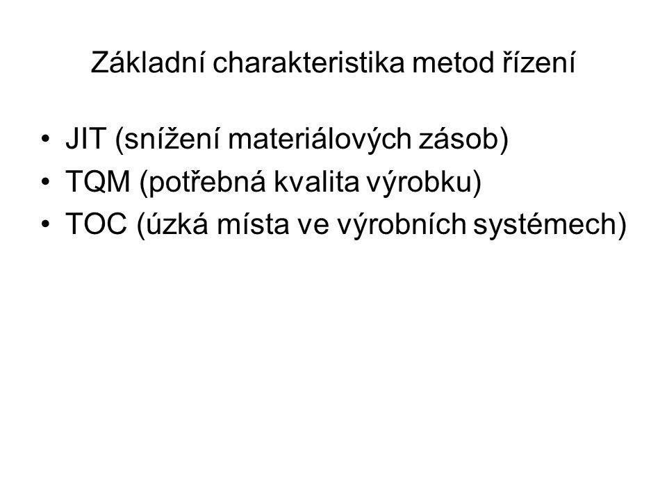 Základní charakteristika metod řízení JIT (snížení materiálových zásob) TQM (potřebná kvalita výrobku) TOC (úzká místa ve výrobních systémech)