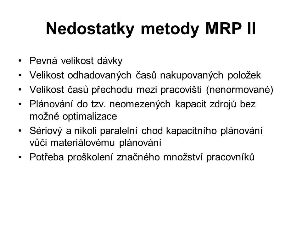 Nedostatky metody MRP II Pevná velikost dávky Velikost odhadovaných časů nakupovaných položek Velikost časů přechodu mezi pracovišti (nenormované) Plánování do tzv.