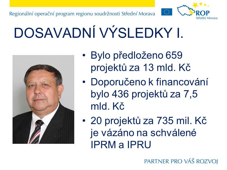 DOSAVADNÍ VÝSLEDKY I. Bylo předloženo 659 projektů za 13 mld. Kč Doporučeno k financování bylo 436 projektů za 7,5 mld. Kč 20 projektů za 735 mil. Kč