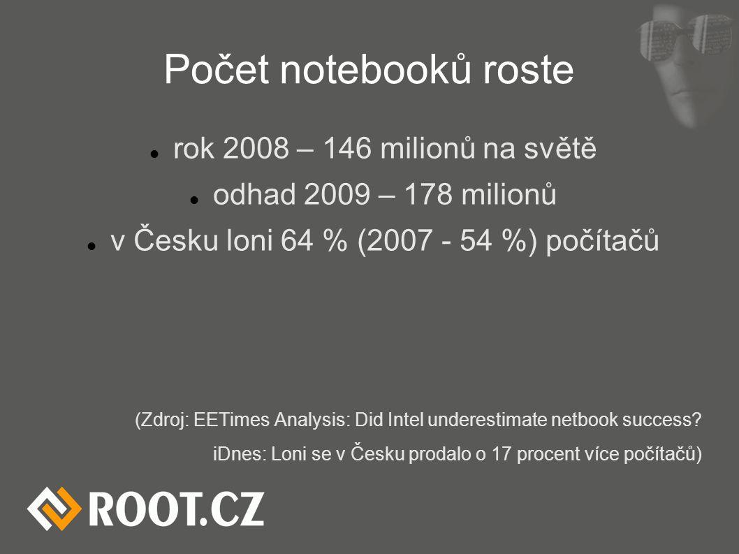 Počet notebooků roste rok 2008 – 146 milionů na světě odhad 2009 – 178 milionů v Česku loni 64 % (2007 - 54 %) počítačů (Zdroj: EETimes Analysis: Did Intel underestimate netbook success.