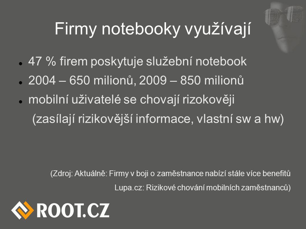 Firmy notebooky využívají 47 % firem poskytuje služební notebook 2004 – 650 milionů, 2009 – 850 milionů mobilní uživatelé se chovají rizokověji (zasílají rizikovější informace, vlastní sw a hw) (Zdroj: Aktuálně: Firmy v boji o zaměstnance nabízí stále více benefitů Lupa.cz: Rizikové chování mobilních zaměstnanců)