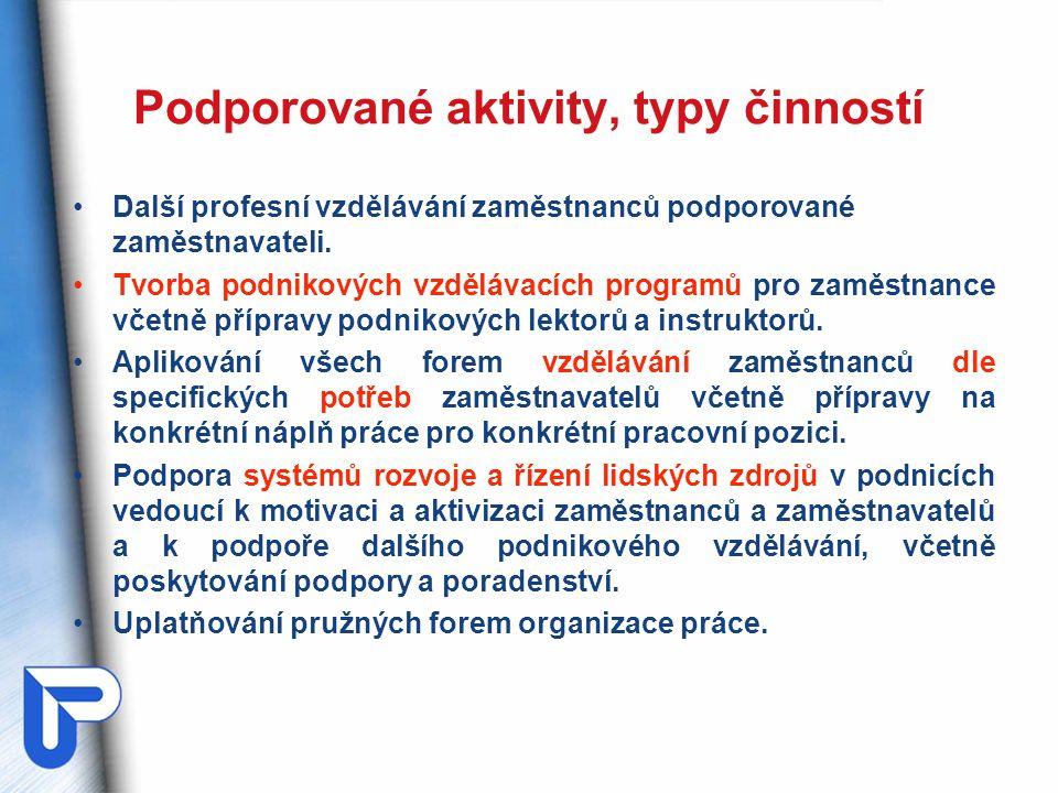 Podporované aktivity, typy činností Další profesní vzdělávání zaměstnanců podporované zaměstnavateli. Tvorba podnikových vzdělávacích programů pro zam