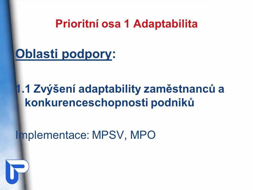 Prioritní osa 1 Adaptabilita Oblasti podpory: 1.1 Zvýšení adaptability zaměstnanců a konkurenceschopnosti podniků Implementace: MPSV, MPO