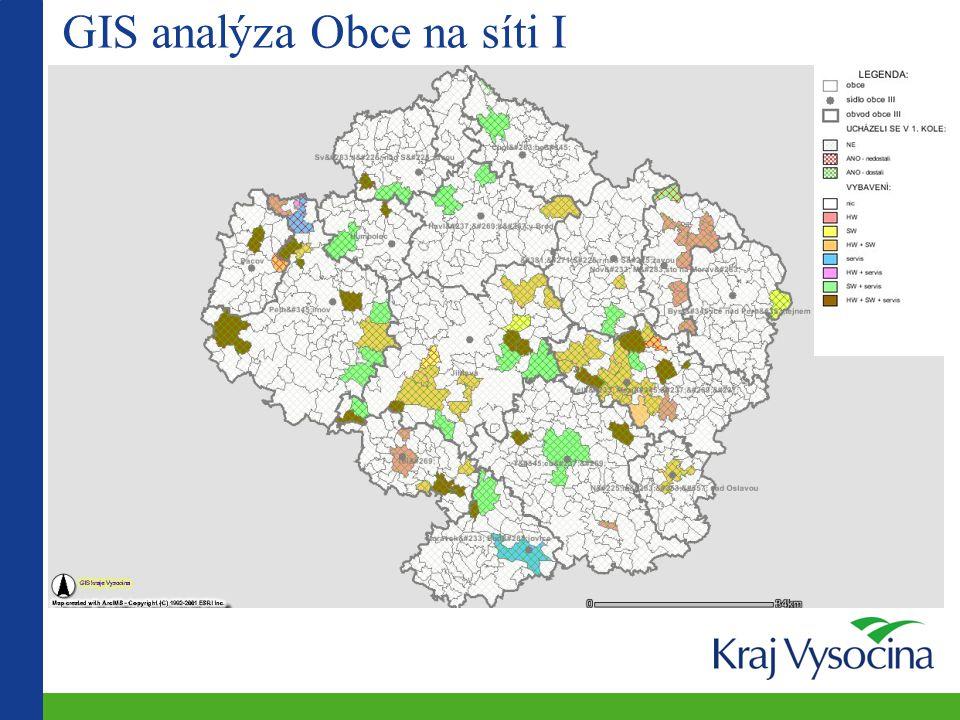 GIS analýza Obce na síti I