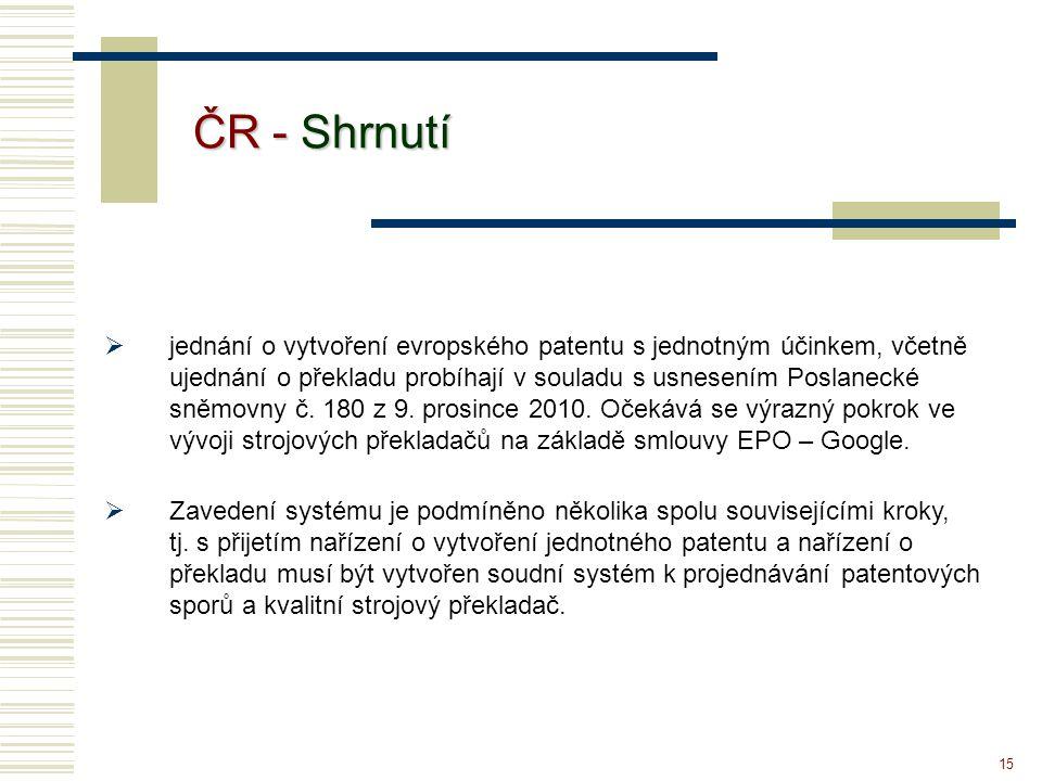 15 ČR - Shrnutí  jednání o vytvoření evropského patentu s jednotným účinkem, včetně ujednání o překladu probíhají v souladu s usnesením Poslanecké sn