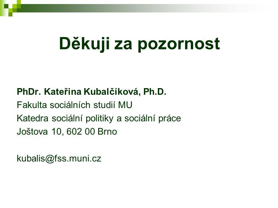 Děkuji za pozornost PhDr. Kateřina Kubalčíková, Ph.D.