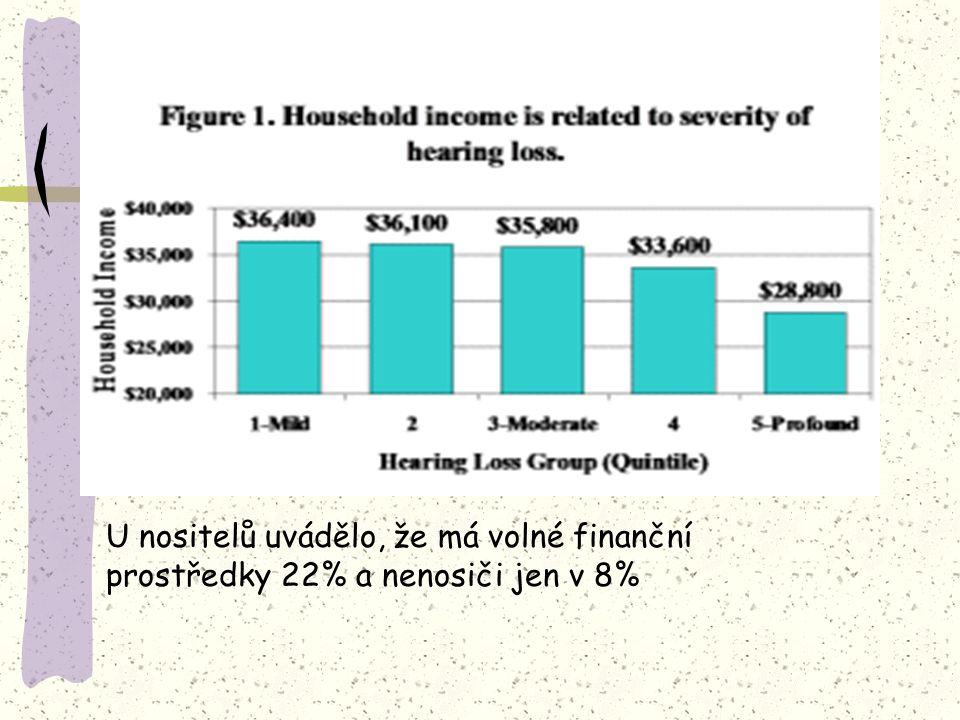 U nositelů uvádělo, že má volné finanční prostředky 22% a nenosiči jen v 8%