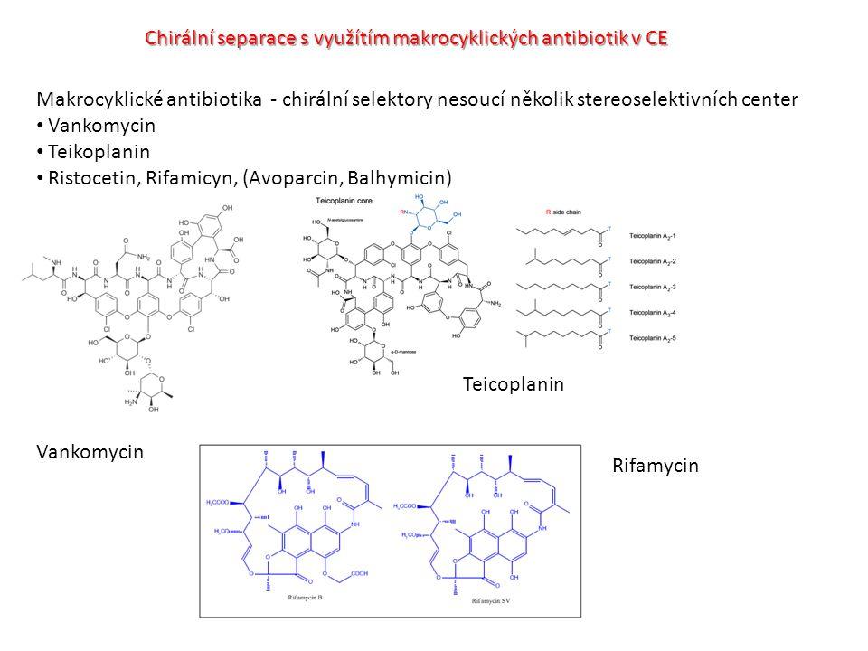 Chirální separace s využítím makrocyklických antibiotik v CE Makrocyklické antibiotika - chirální selektory nesoucí několik stereoselektivních center Vankomycin Teikoplanin Ristocetin, Rifamicyn, (Avoparcin, Balhymicin) Vankomycin Teicoplanin Rifamycin
