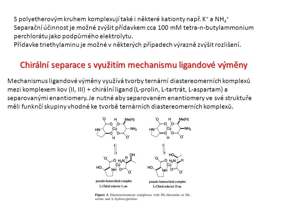 S polyetherovým kruhem komplexují také i některé kationty např.