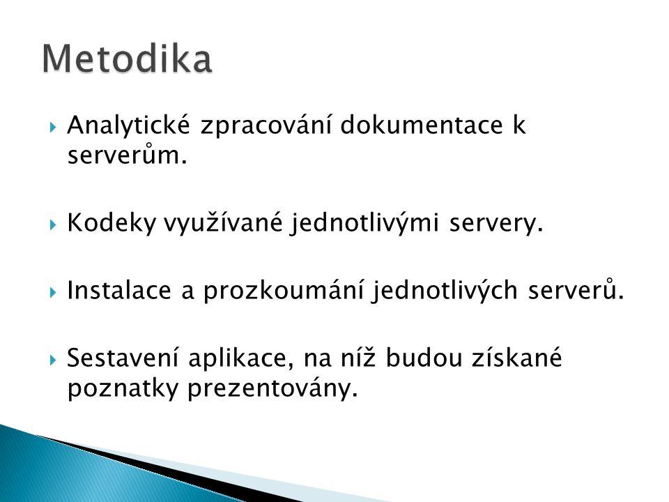  Analytické zpracování dokumentace k serverům.  Kodeky využívané jednotlivými servery.  Instalace a prozkoumání jednotlivých serverů.  Sestavení a
