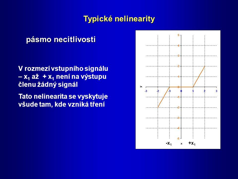 Typické nelinearity pásmo necitlivosti -x 1 +x 1 V rozmezí vstupního signálu – x 1 až + x 1 není na výstupu členu žádný signál Tato nelinearita se vyskytuje všude tam, kde vzniká tření