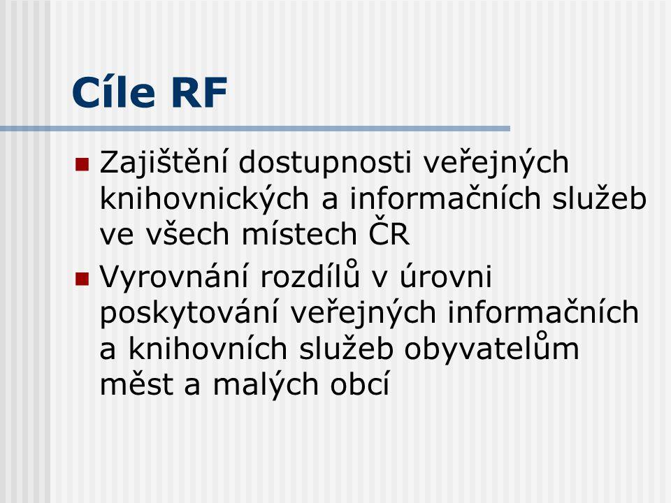 Definice RF knihovny Funkce, v jejichž rámci krajská knihovna a další pověřené knihovny, poskytují základním knihovnám v kraji, především poradenské,