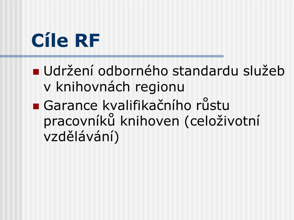 Cíle RF Účelná dělba práce a koordinace odborných činností Efektivní využití veřejných finančních prostředků Garance průběžné aktualizace knihovního f