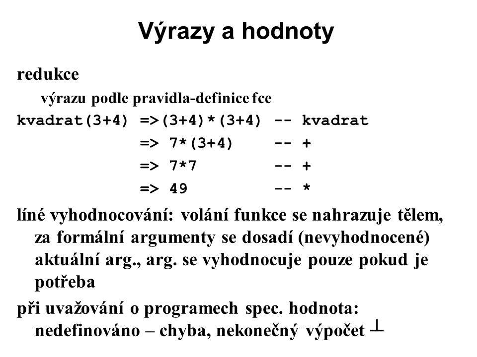Hodnoty a typy 5 :: Int – příklady zápisu hodnot a jejich typů 10000000000 :: Integer – dlouhá čísla 3.0 :: Float 'a' :: Char '\t','\n','\\','\'','\ ' True :: Bool ; False :: Bool – v prelude [1,2,3] :: [Int], 1:2:3:[]::[Int] abc :: [Char] – retězce, String (2, 'b') :: (Int, Char) – dvojice, n-tice succ :: Int -> Int – typ funkce succ n = n+1 – definice funkce *špatně [2,'b'] – hodnoty musí mít stejný typ
