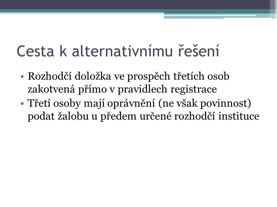 Procedura (WIPO) 1.Podání žaloby k rozhodčí instituci 2.