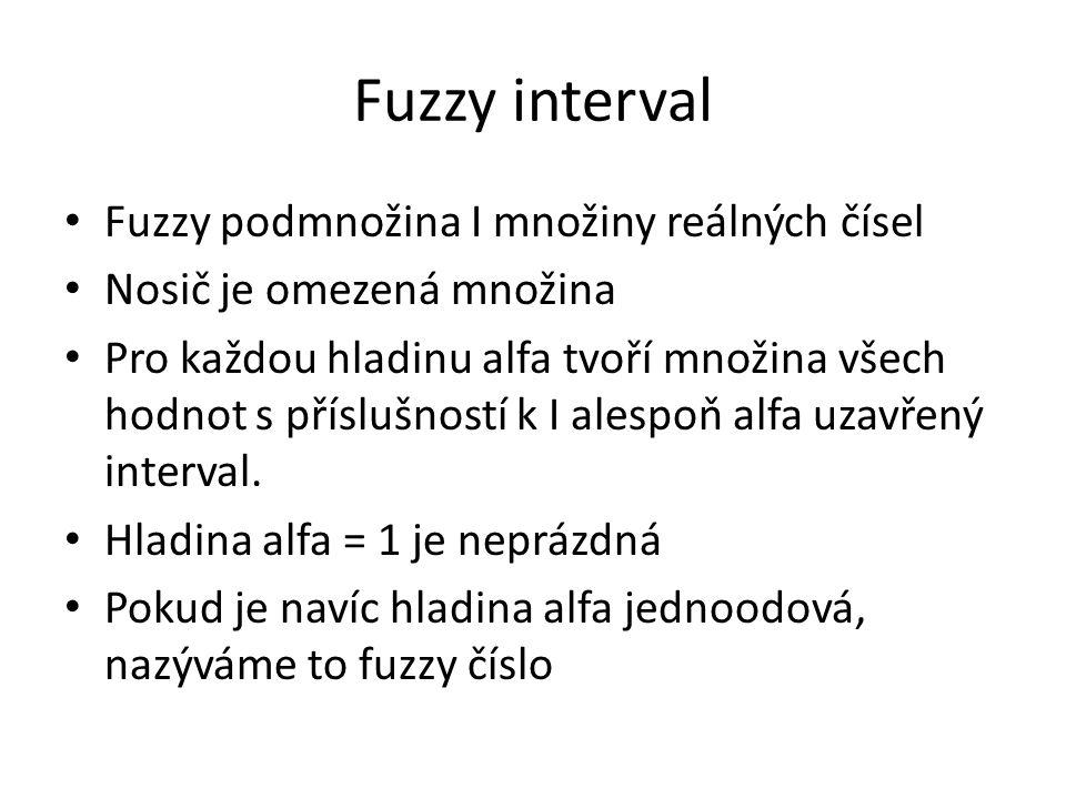 Fuzzy interval Fuzzy podmnožina I množiny reálných čísel Nosič je omezená množina Pro každou hladinu alfa tvoří množina všech hodnot s příslušností k I alespoň alfa uzavřený interval.