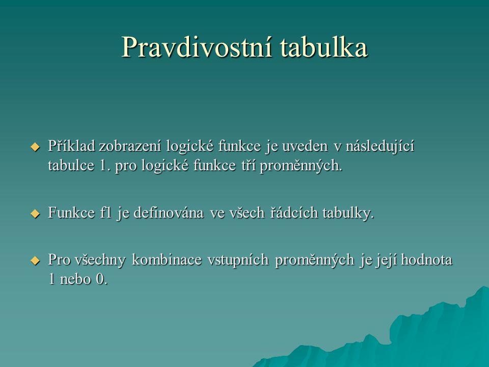 Pravdivostní tabulka  Příklad zobrazení logické funkce je uveden v následující tabulce 1.