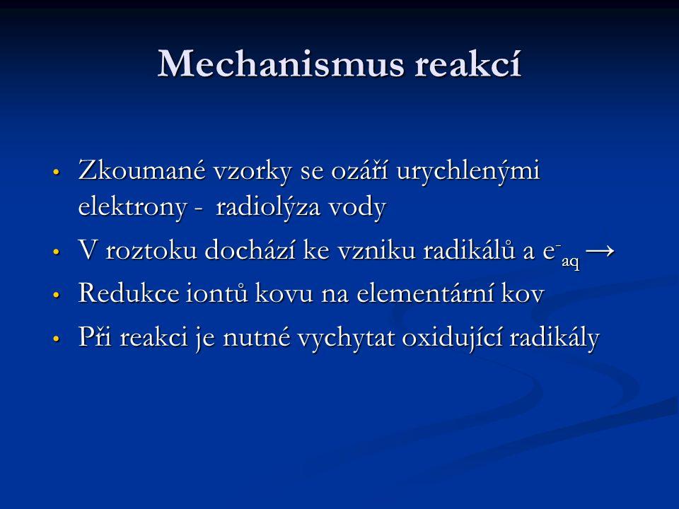 Mechanismus reakcí Zkoumané vzorky se ozáří urychlenými elektrony - radiolýza vody Zkoumané vzorky se ozáří urychlenými elektrony - radiolýza vody V r